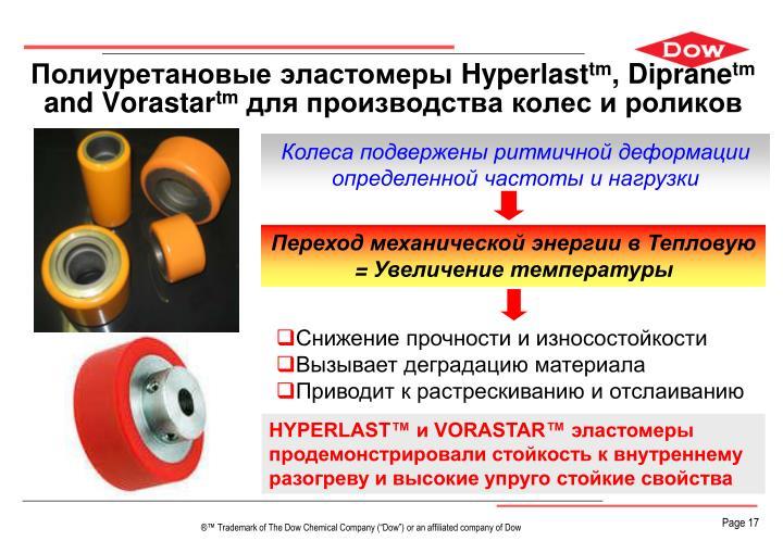 Полиуретановые эластомеры