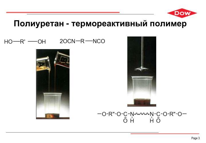 Полиуретан - термореактивный полимер
