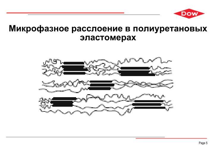 Микрофазное
