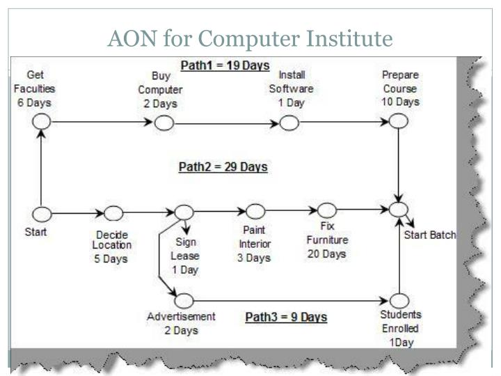 AON for Computer Institute