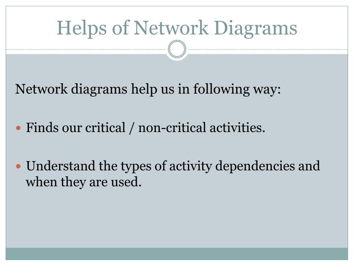 Helps of Network Diagrams