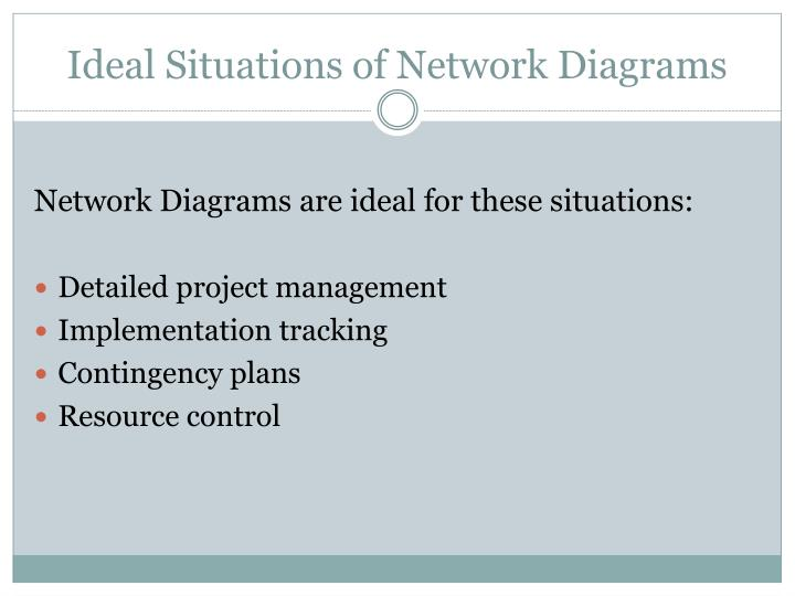 Ideal Situations of Network Diagrams
