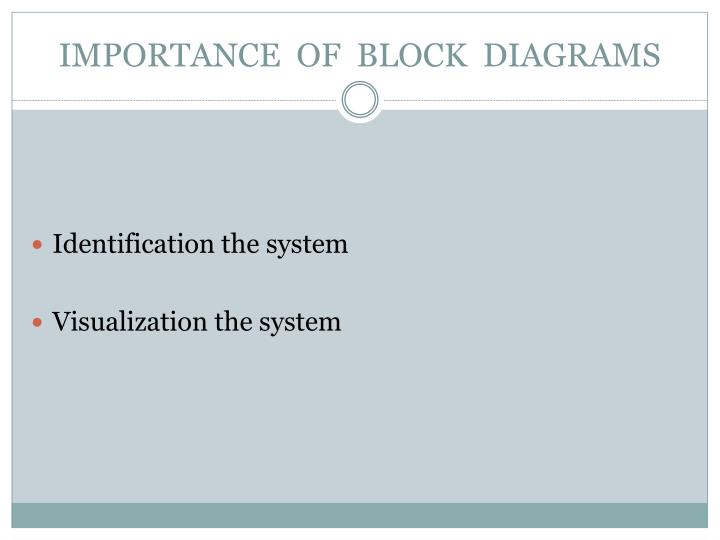 IMPORTANCE  OF  BLOCK  DIAGRAMS