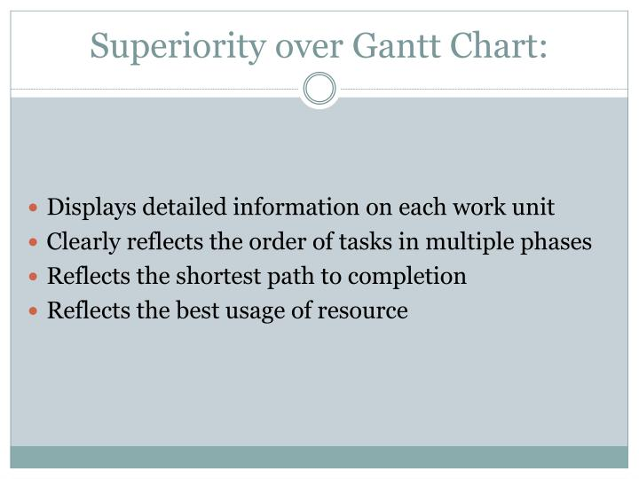 Superiority over gantt chart