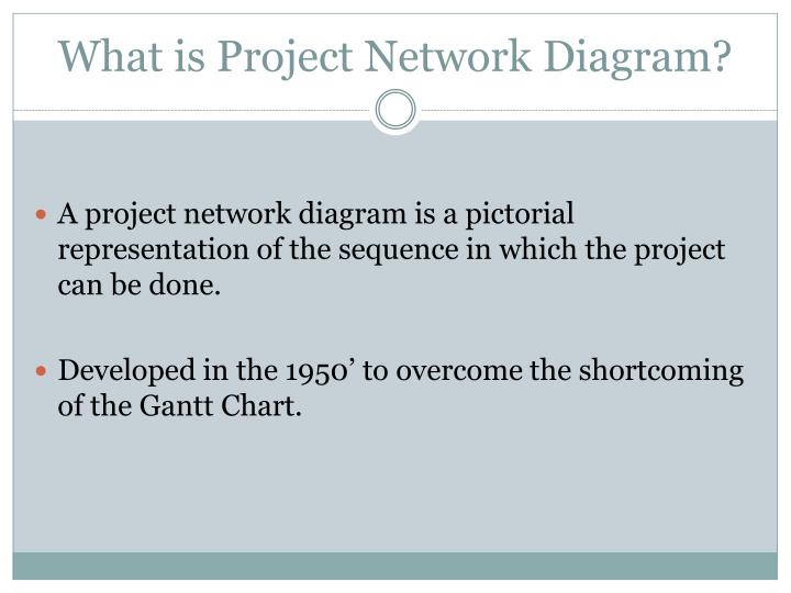 What is project network diagram