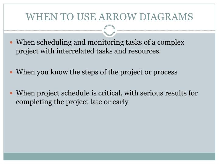 WHEN TO USE ARROW DIAGRAMS