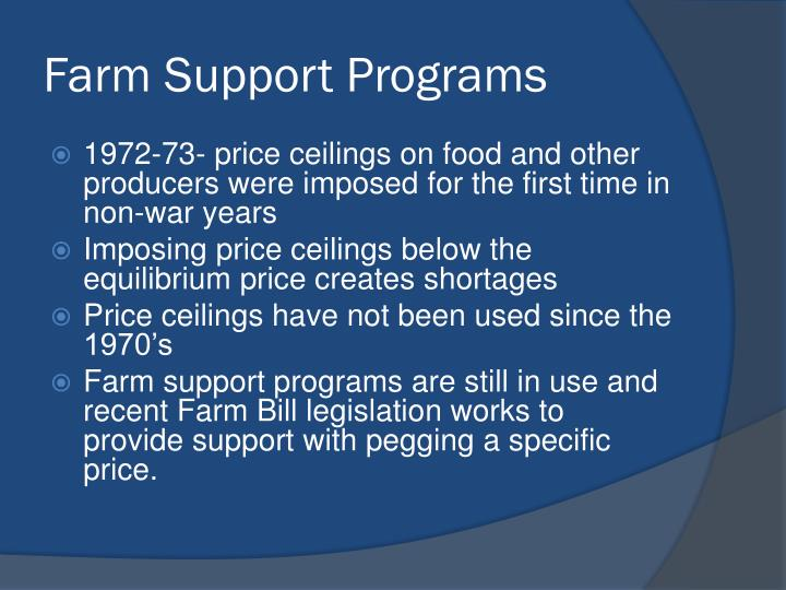 Farm Support Programs