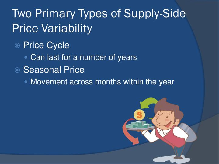 Two Primary Types of Supply-Side Price Variability