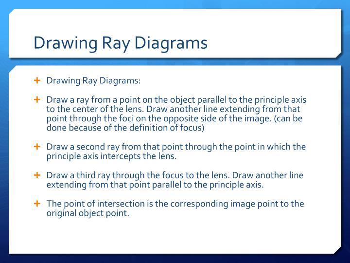 Drawing Ray Diagrams