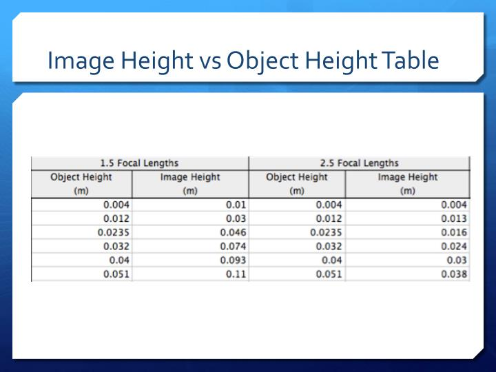 Image Height
