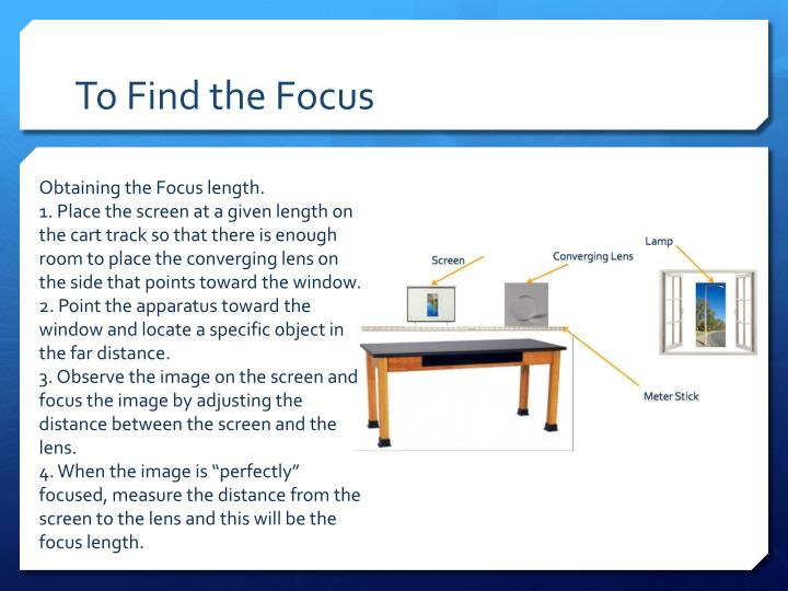 To Find the Focus