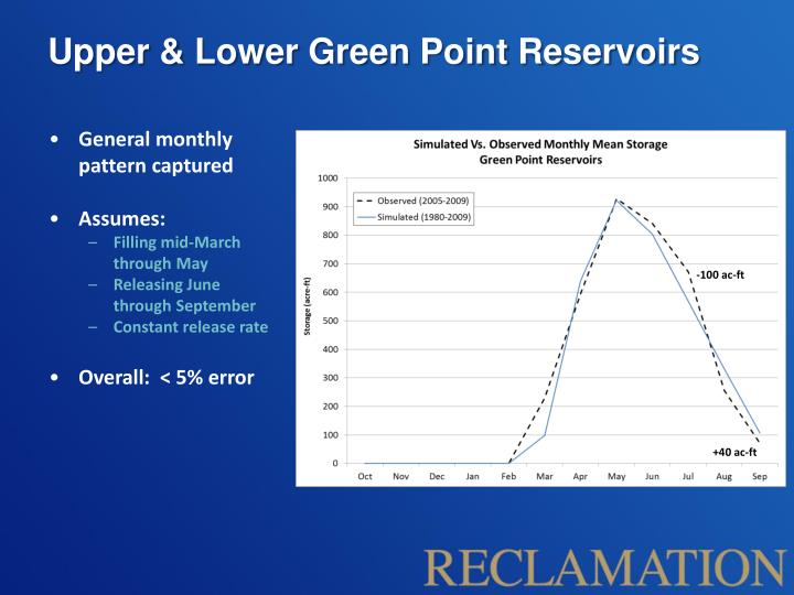 Upper & Lower Green Point Reservoirs