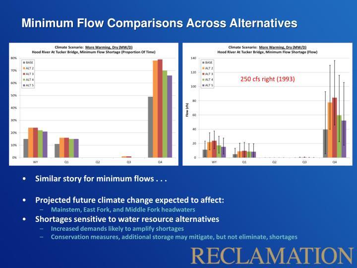 Minimum Flow Comparisons Across Alternatives
