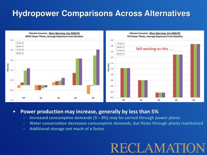 Hydropower Comparisons Across Alternatives
