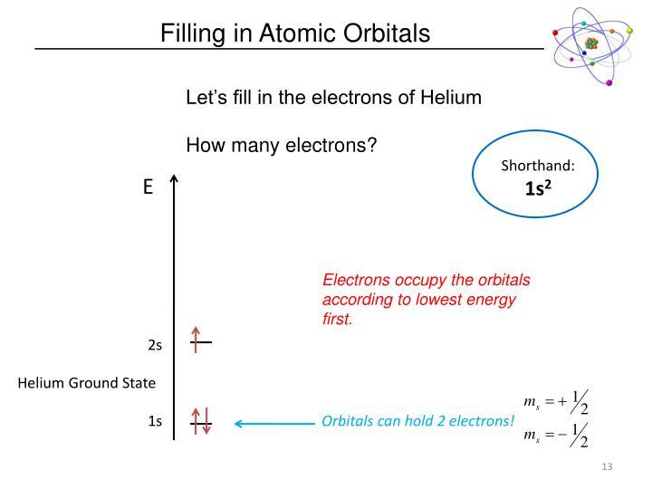 Filling in Atomic