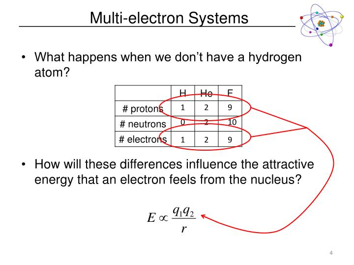 Multi-electron Systems