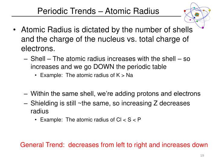 Periodic Trends – Atomic Radius