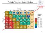 periodic trends atomic radius1