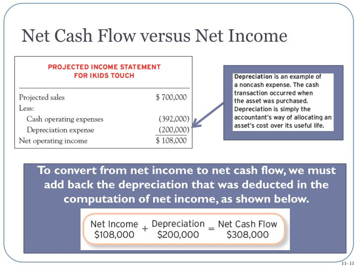 Net Cash Flow versus Net Income