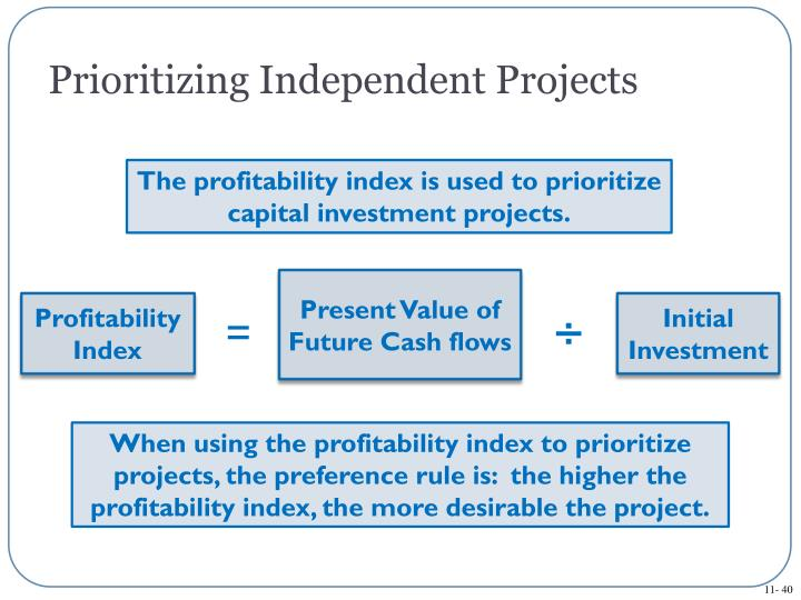 Prioritizing Independent Projects