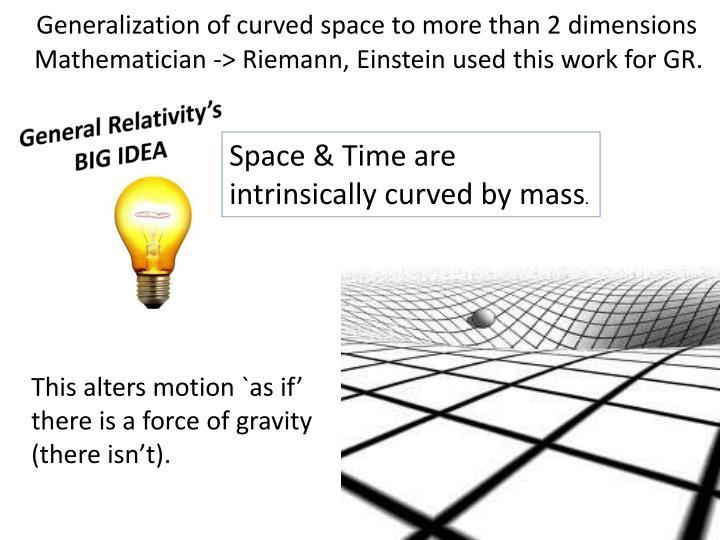General Relativity's