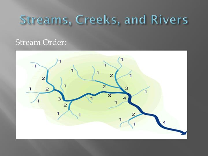 Streams, Creeks, and Rivers