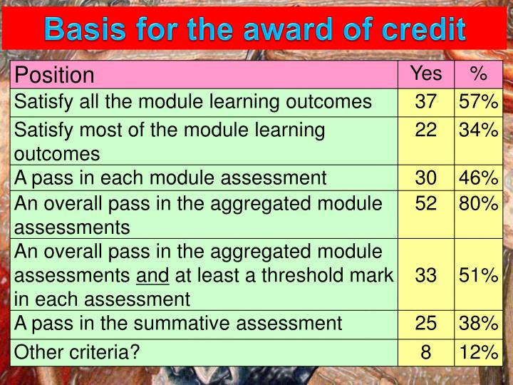 Basis for the award of credit