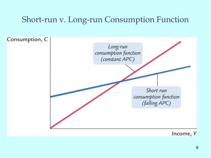 Short-run v. Long-run Consumption Function