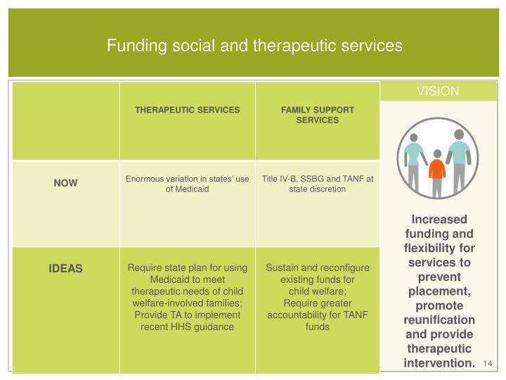Funding social and therapeutic services