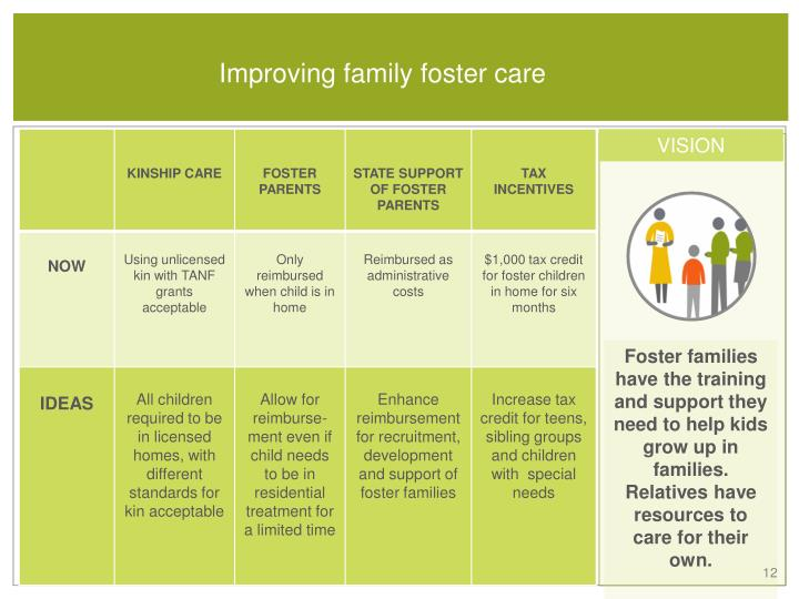 Improving family foster care