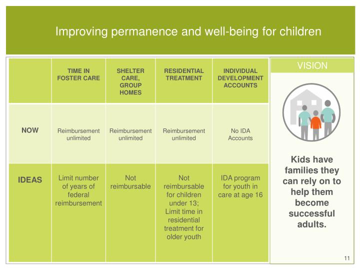 Improving permanence and well-being for children