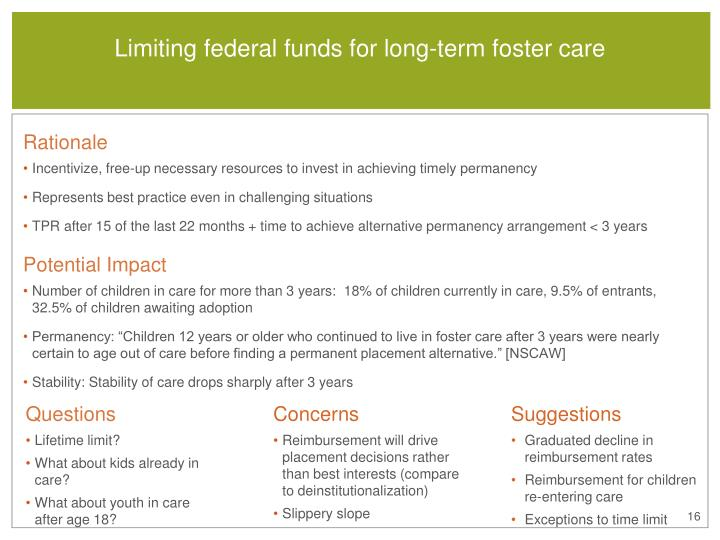 Limiting federal funds for long-term foster care