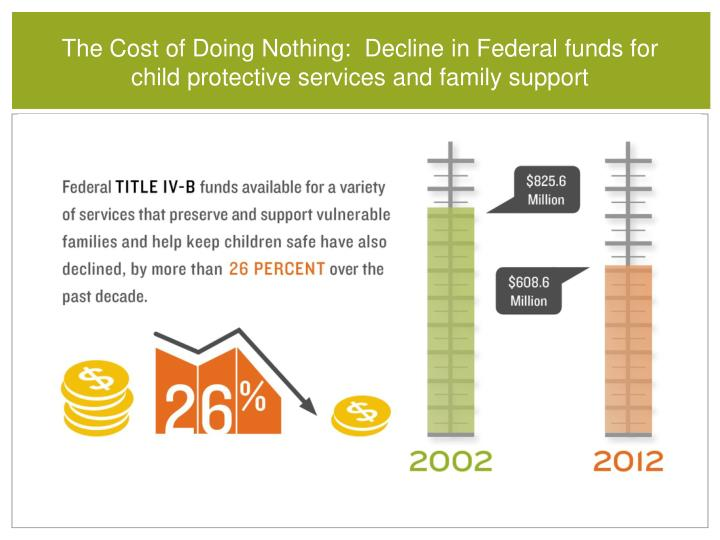 The Cost of Doing Nothing:  Decline in Federal funds for child protective services and family support