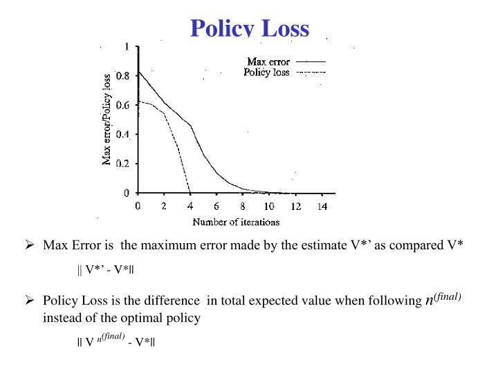 Policy Loss