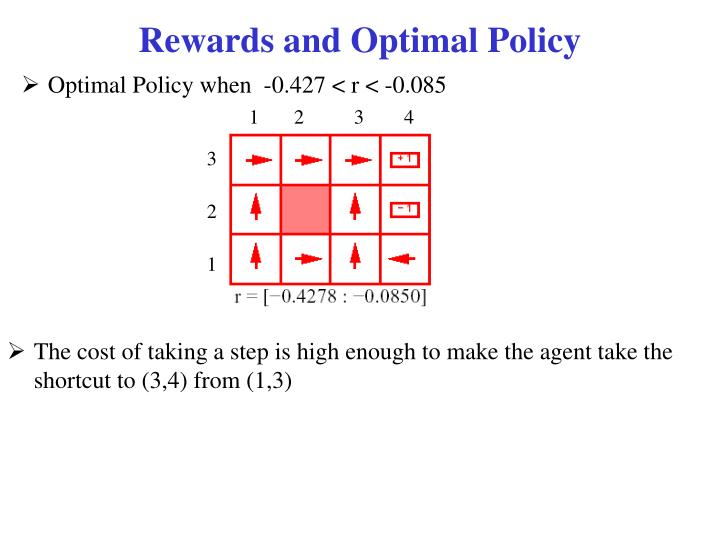 Rewards and Optimal Policy