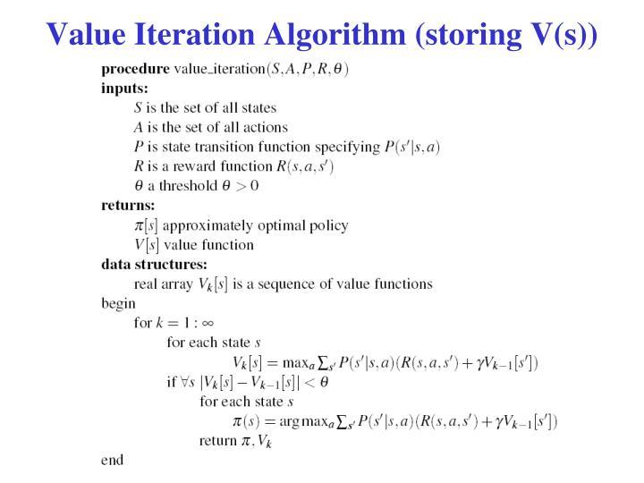 Value Iteration Algorithm (storing V(s))