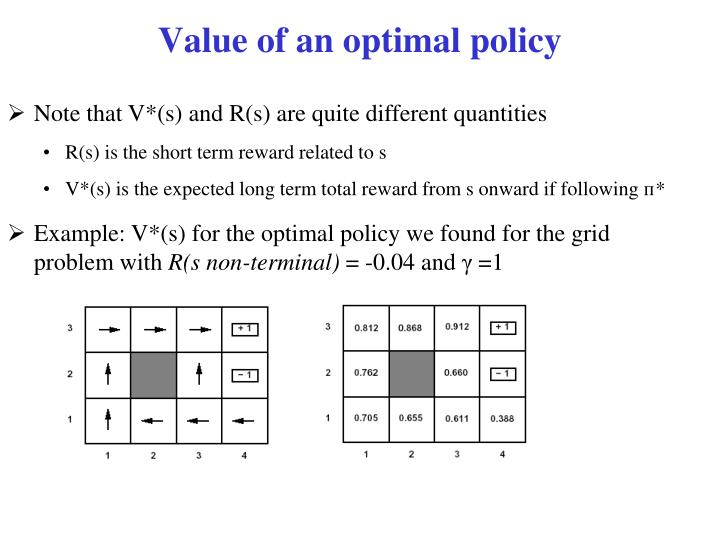 Value of an optimal policy