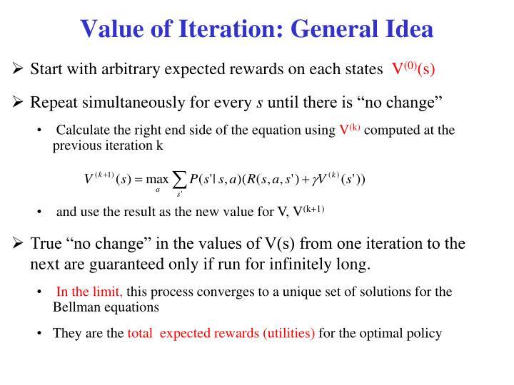 Value of Iteration: General Idea