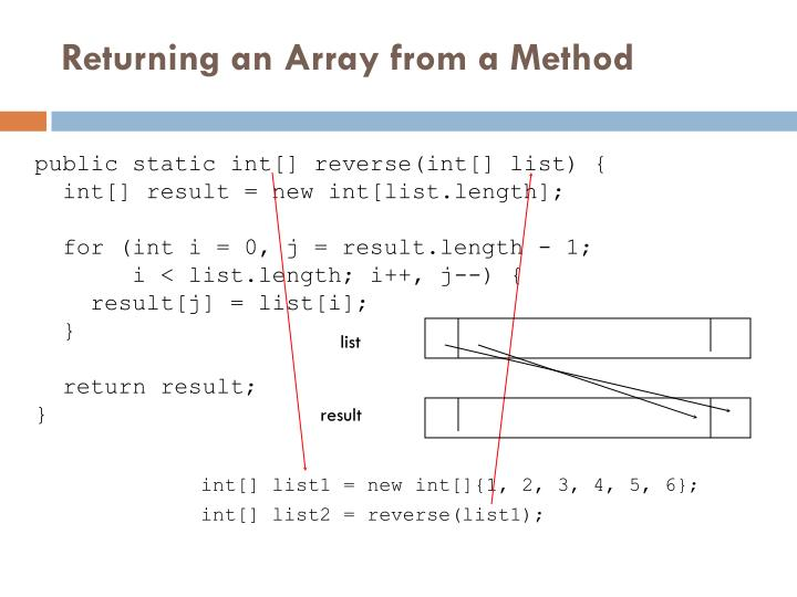 Returning an Array from a Method