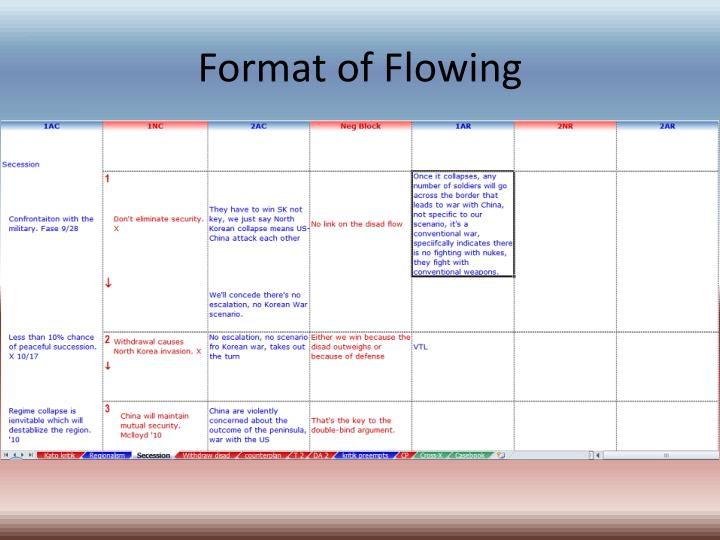 Format of Flowing