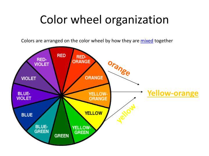 Color wheel organization