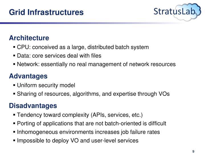 Grid Infrastructures