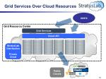 grid services over cloud resources