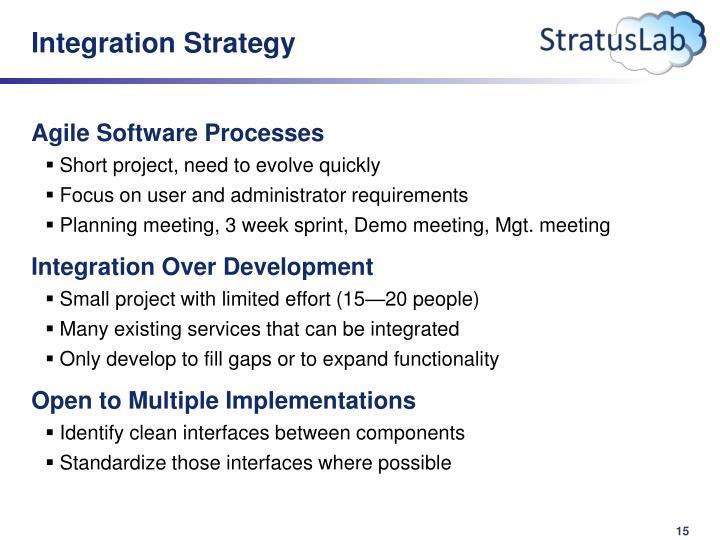 Integration Strategy