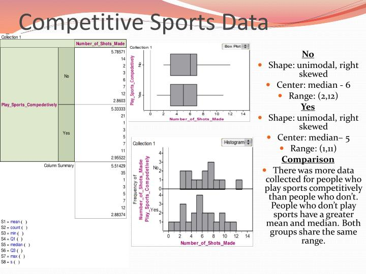 Competitive Sports Data