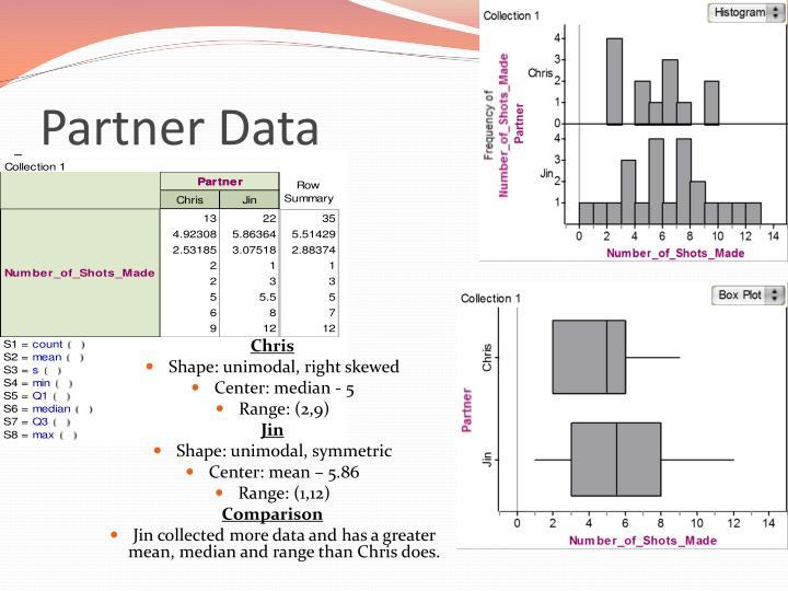 Partner Data