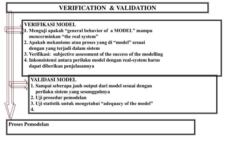 VERIFICATION  & VALIDATION