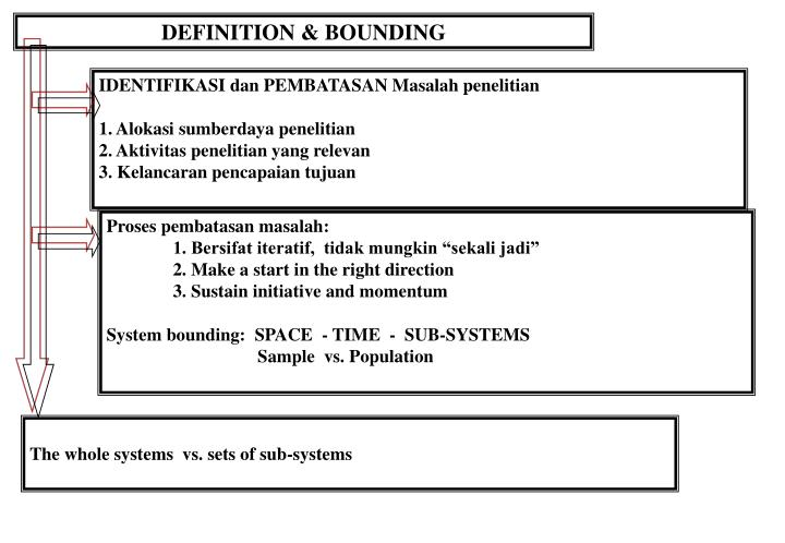 DEFINITION & BOUNDING