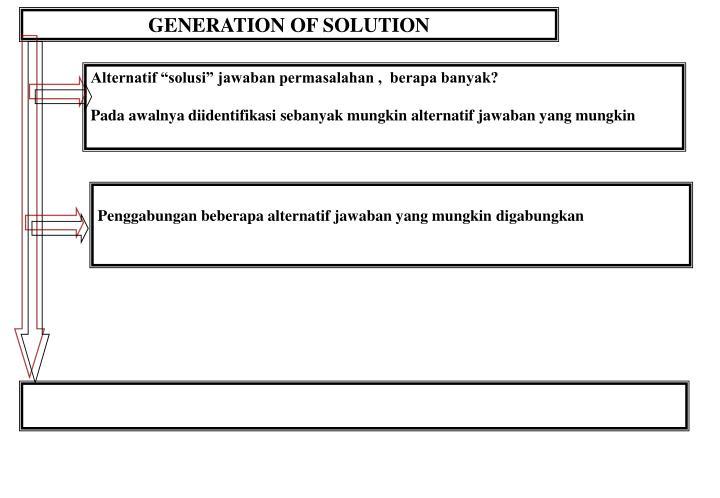 GENERATION OF SOLUTION
