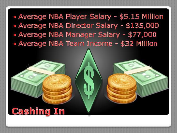 Average NBA Player Salary - $5.15 Million